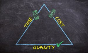 Triangle of time, cost and quality